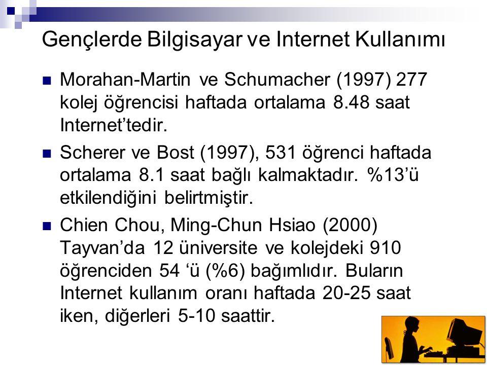 Gençlerde Bilgisayar ve Internet Kullanımı  Morahan-Martin ve Schumacher (1997) 277 kolej öğrencisi haftada ortalama 8.48 saat Internet'tedir.