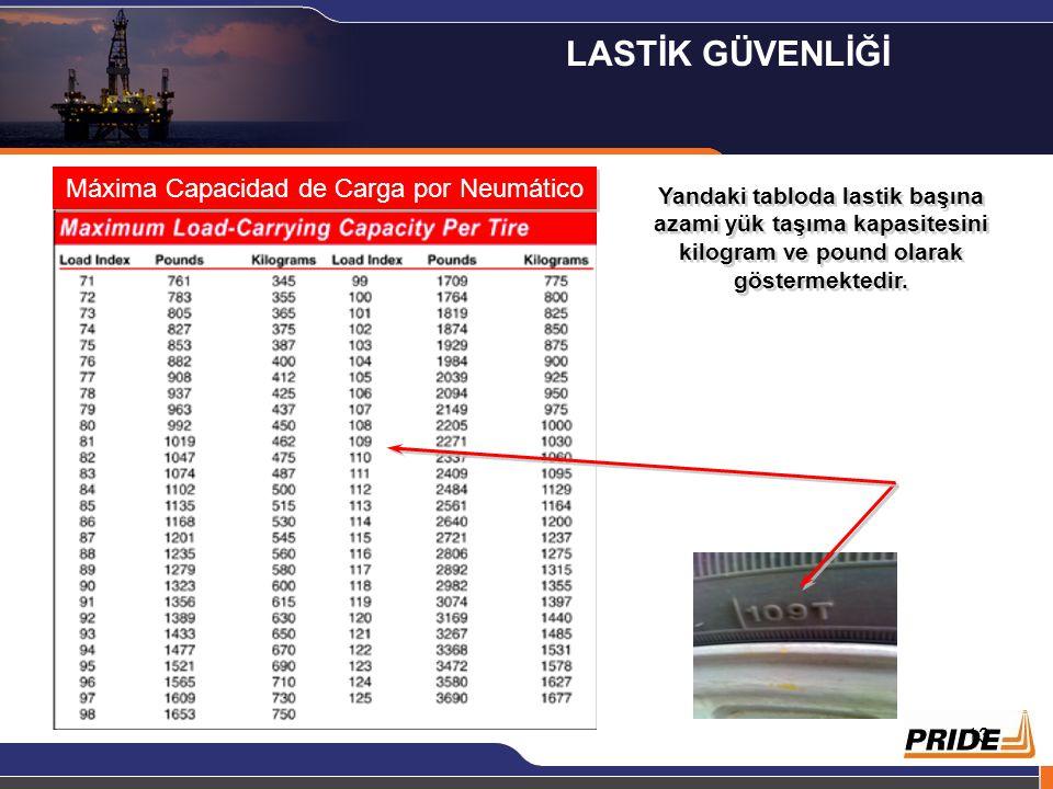 13 Máxima Capacidad de Carga por Neumático Yandaki tabloda lastik başına azami yük taşıma kapasitesini kilogram ve pound olarak göstermektedir. LASTİK