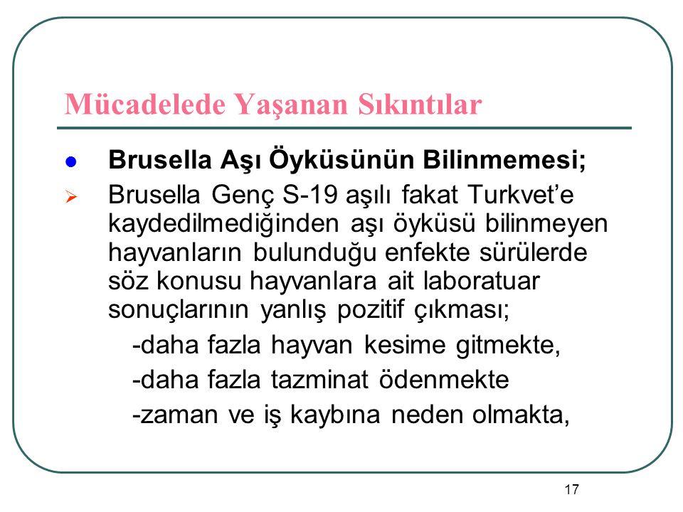 17 Mücadelede Yaşanan Sıkıntılar  Brusella Aşı Öyküsünün Bilinmemesi;  Brusella Genç S-19 aşılı fakat Turkvet'e kaydedilmediğinden aşı öyküsü bilinmeyen hayvanların bulunduğu enfekte sürülerde söz konusu hayvanlara ait laboratuar sonuçlarının yanlış pozitif çıkması; -daha fazla hayvan kesime gitmekte, -daha fazla tazminat ödenmekte -zaman ve iş kaybına neden olmakta,