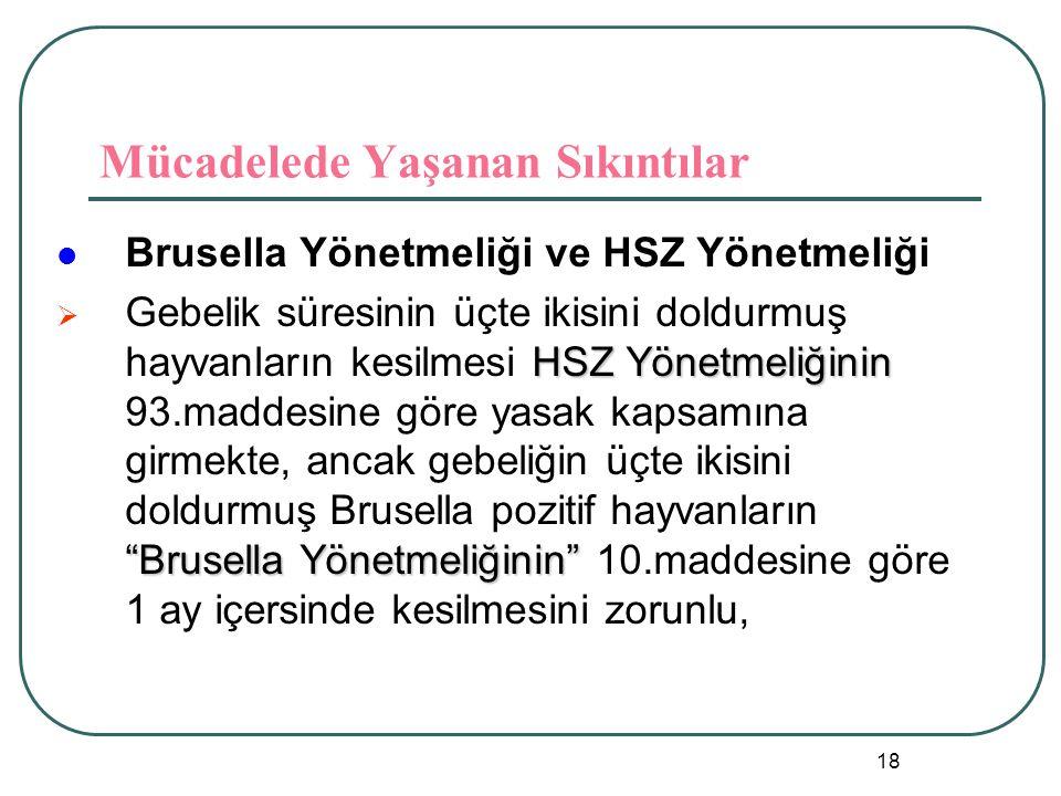 18 Mücadelede Yaşanan Sıkıntılar  Brusella Yönetmeliği ve HSZ Yönetmeliği HSZ Yönetmeliğinin Brusella Yönetmeliğinin  Gebelik süresinin üçte ikisini doldurmuş hayvanların kesilmesi HSZ Yönetmeliğinin 93.maddesine göre yasak kapsamına girmekte, ancak gebeliğin üçte ikisini doldurmuş Brusella pozitif hayvanların Brusella Yönetmeliğinin 10.maddesine göre 1 ay içersinde kesilmesini zorunlu,