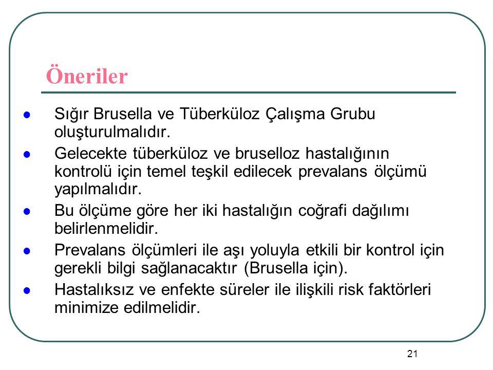 21 Öneriler  Sığır Brusella ve Tüberküloz Çalışma Grubu oluşturulmalıdır.