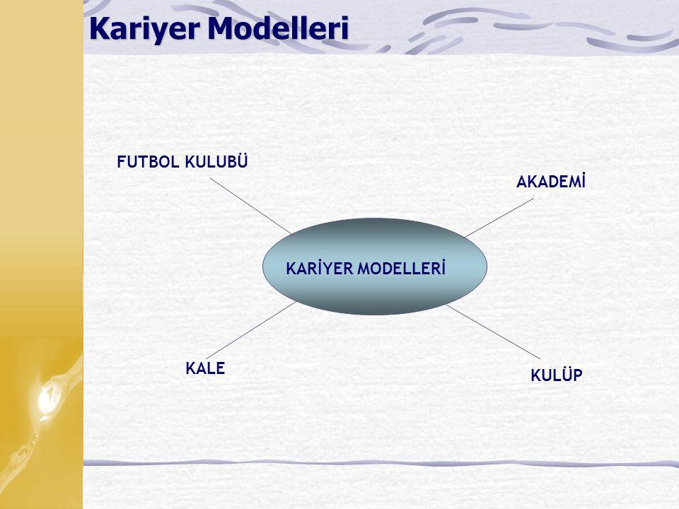 KARİYER MODELLERİ AKADEMİ KULÜP FUTBOL KULUBÜ KALE Kariyer Modelleri
