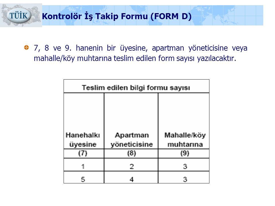 7, 8 ve 9. hanenin bir üyesine, apartman yöneticisine veya mahalle/köy muhtarına teslim edilen form sayısı yazılacaktır. Kontrolör İş Takip Formu (FOR