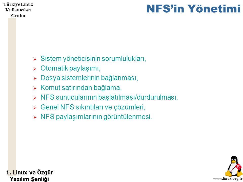 1. Linux ve Özgür Yazılım Şenliği www.linux.org.tr Türkiye Linux Kullanıcıları Grubu NFS'in Yönetimi  Sistem yöneticisinin sorumlulukları,  Otomatik