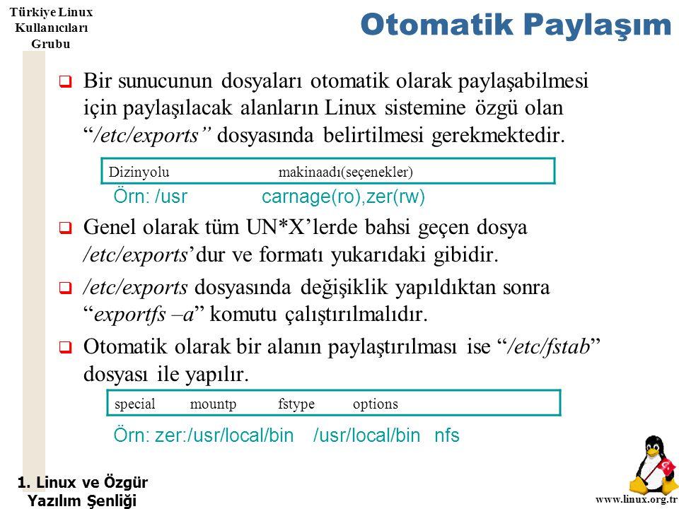 1. Linux ve Özgür Yazılım Şenliği www.linux.org.tr Türkiye Linux Kullanıcıları Grubu Otomatik Paylaşım  Bir sunucunun dosyaları otomatik olarak payla