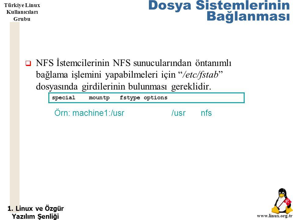 1. Linux ve Özgür Yazılım Şenliği www.linux.org.tr Türkiye Linux Kullanıcıları Grubu Dosya Sistemlerinin Bağlanması  NFS İstemcilerinin NFS sunucular