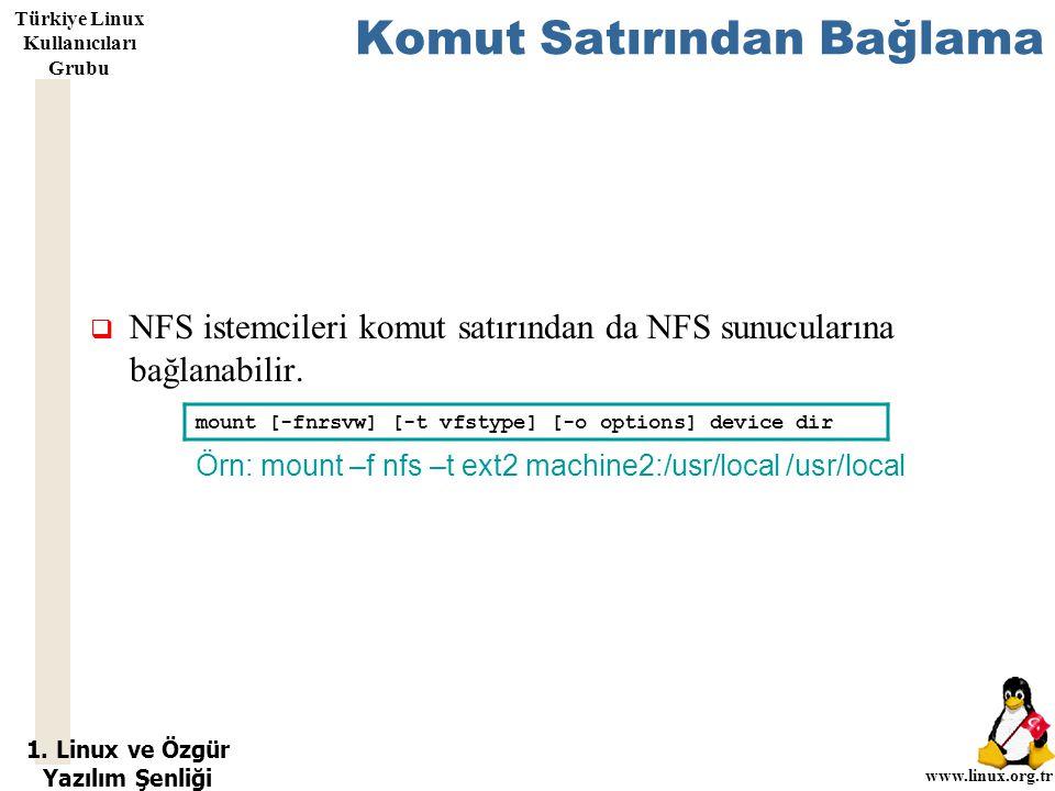 1. Linux ve Özgür Yazılım Şenliği www.linux.org.tr Türkiye Linux Kullanıcıları Grubu Komut Satırından Bağlama  NFS istemcileri komut satırından da NF