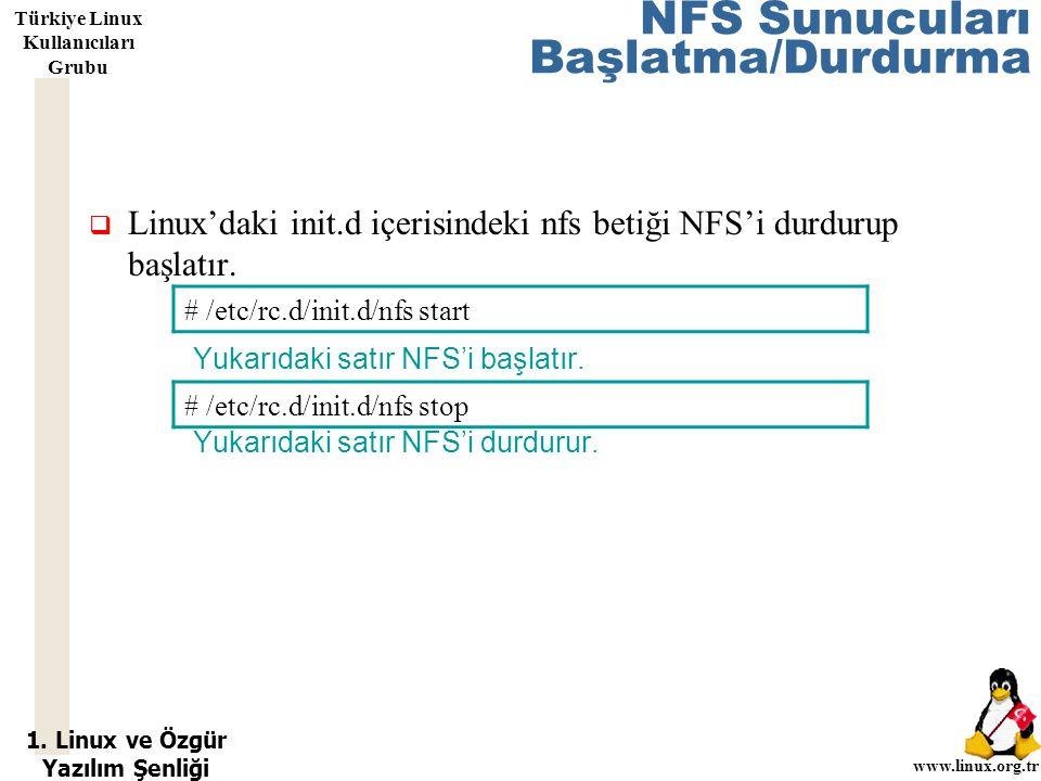 1. Linux ve Özgür Yazılım Şenliği www.linux.org.tr Türkiye Linux Kullanıcıları Grubu NFS Sunucuları Başlatma/Durdurma  Linux'daki init.d içerisindeki