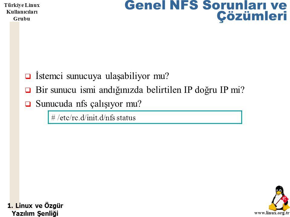 1. Linux ve Özgür Yazılım Şenliği www.linux.org.tr Türkiye Linux Kullanıcıları Grubu Genel NFS Sorunları ve Çözümleri  İstemci sunucuya ulaşabiliyor