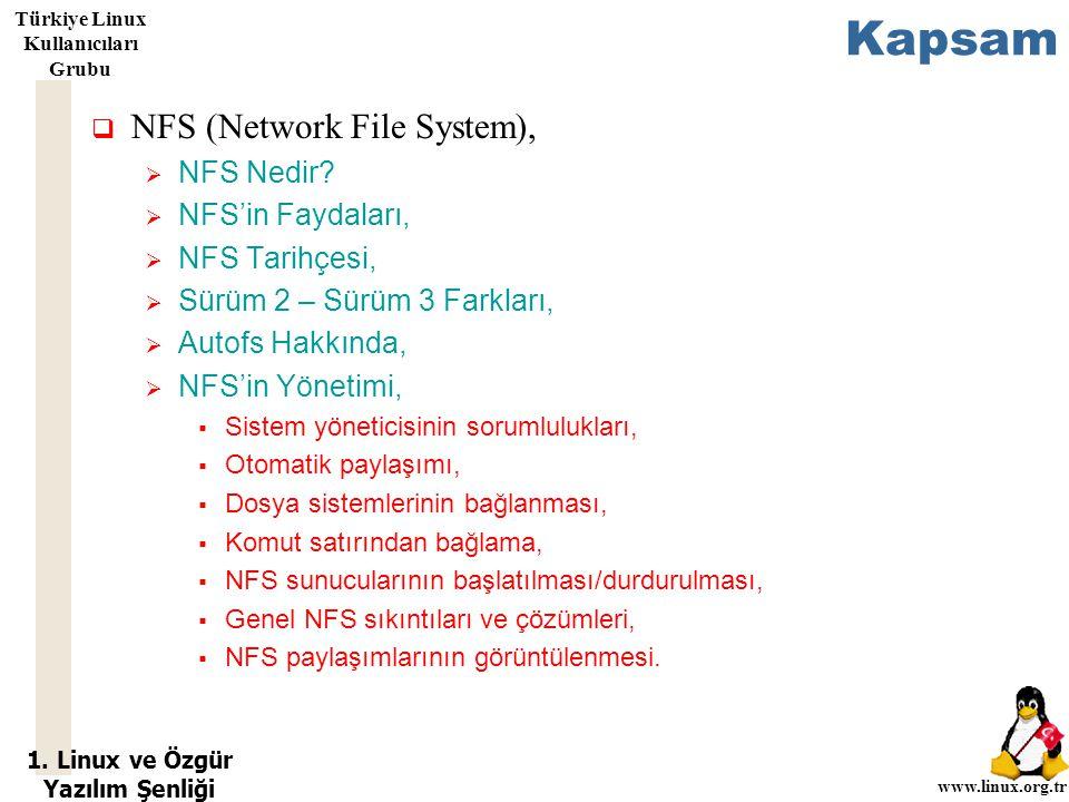 www.linux.org.tr Türkiye Linux Kullanıcıları Grubu Kapsam  NFS (Network File System),  NFS Nedir?  NFS'in Faydaları,  NFS Tarihçesi,  Sürüm 2 – S