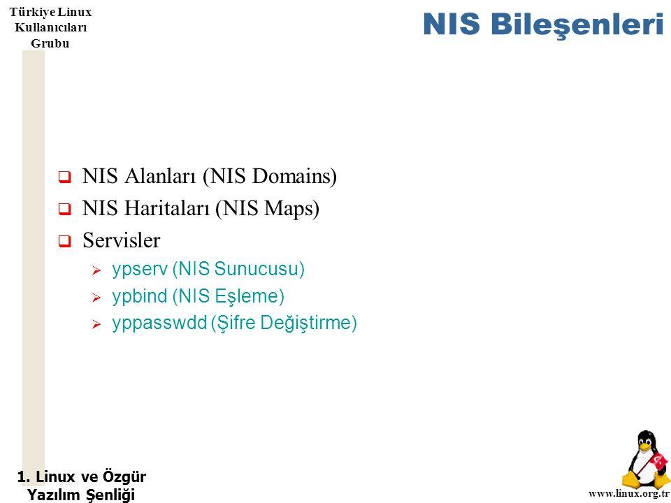 1. Linux ve Özgür Yazılım Şenliği www.linux.org.tr Türkiye Linux Kullanıcıları Grubu NIS Bileşenleri  NIS Alanları (NIS Domains)  NIS Haritaları (NI