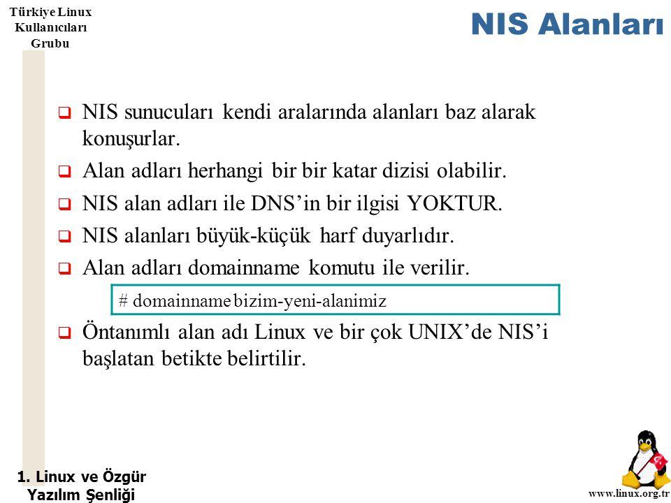 1. Linux ve Özgür Yazılım Şenliği www.linux.org.tr Türkiye Linux Kullanıcıları Grubu NIS Alanları  NIS sunucuları kendi aralarında alanları baz alara