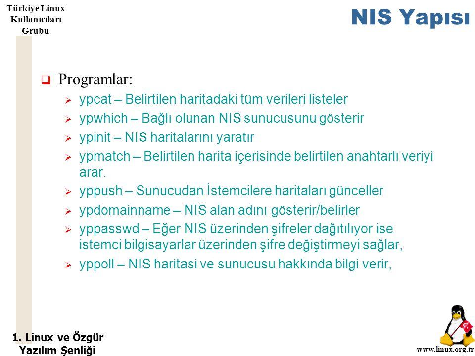 1. Linux ve Özgür Yazılım Şenliği www.linux.org.tr Türkiye Linux Kullanıcıları Grubu NIS Yapısı  Programlar:  ypcat – Belirtilen haritadaki tüm veri