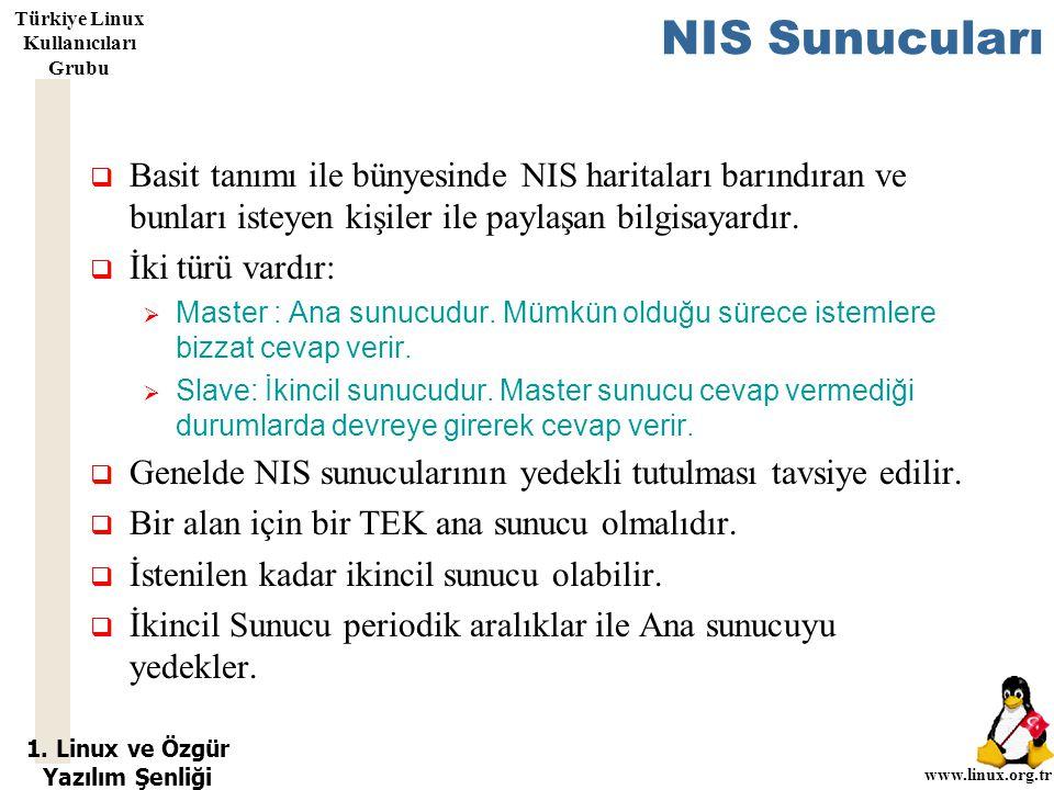 1. Linux ve Özgür Yazılım Şenliği www.linux.org.tr Türkiye Linux Kullanıcıları Grubu NIS Sunucuları  Basit tanımı ile bünyesinde NIS haritaları barın
