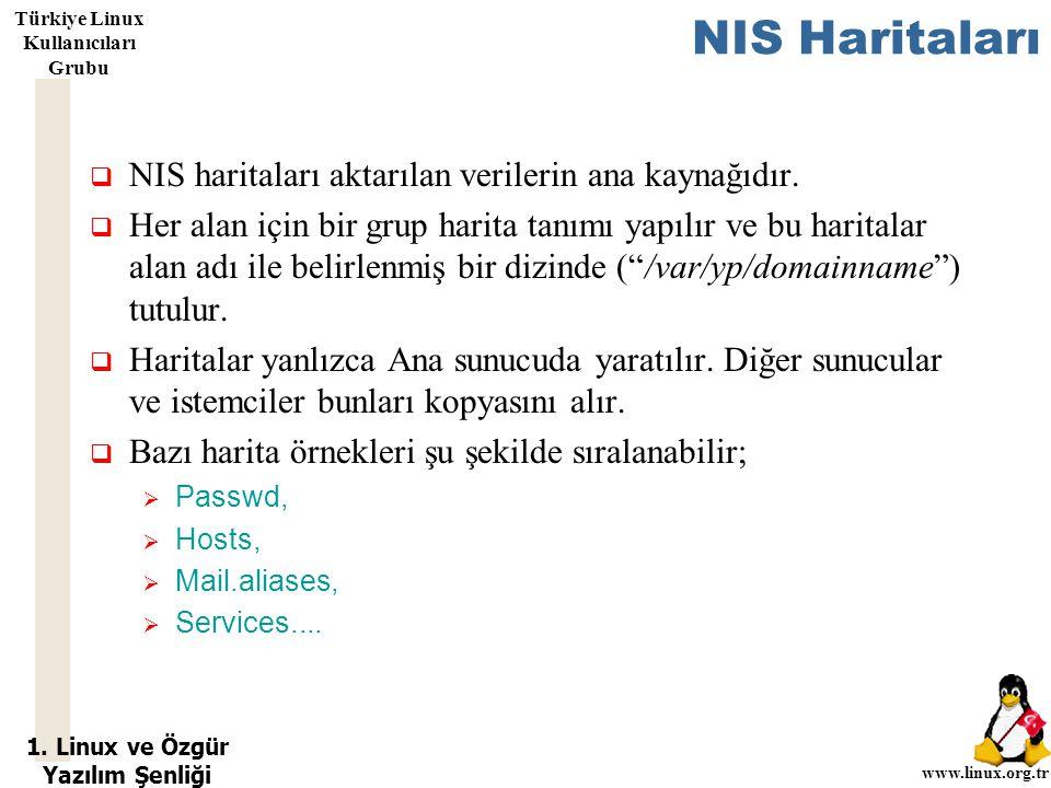 1. Linux ve Özgür Yazılım Şenliği www.linux.org.tr Türkiye Linux Kullanıcıları Grubu NIS Haritaları  NIS haritaları aktarılan verilerin ana kaynağıdı