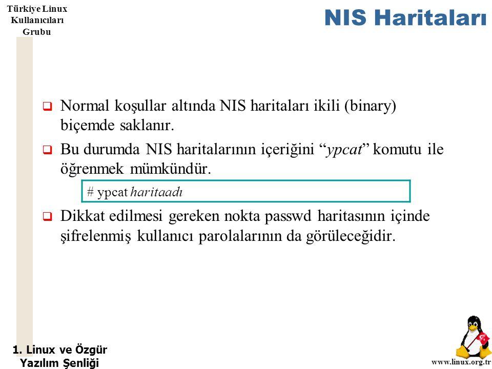 1. Linux ve Özgür Yazılım Şenliği www.linux.org.tr Türkiye Linux Kullanıcıları Grubu NIS Haritaları  Normal koşullar altında NIS haritaları ikili (bi