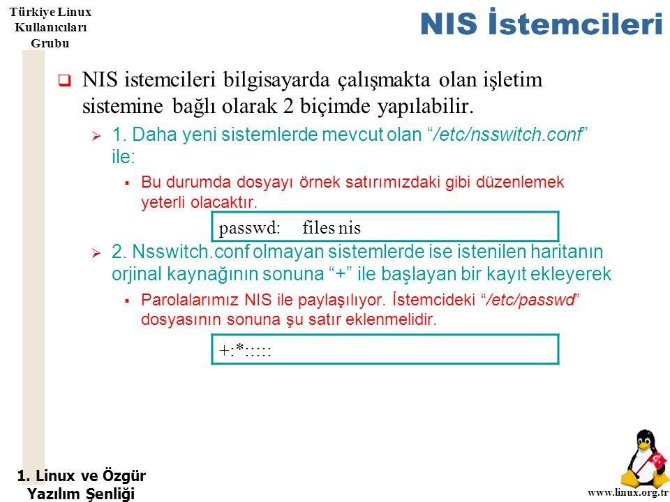 1. Linux ve Özgür Yazılım Şenliği www.linux.org.tr Türkiye Linux Kullanıcıları Grubu NIS İstemcileri  NIS istemcileri bilgisayarda çalışmakta olan iş
