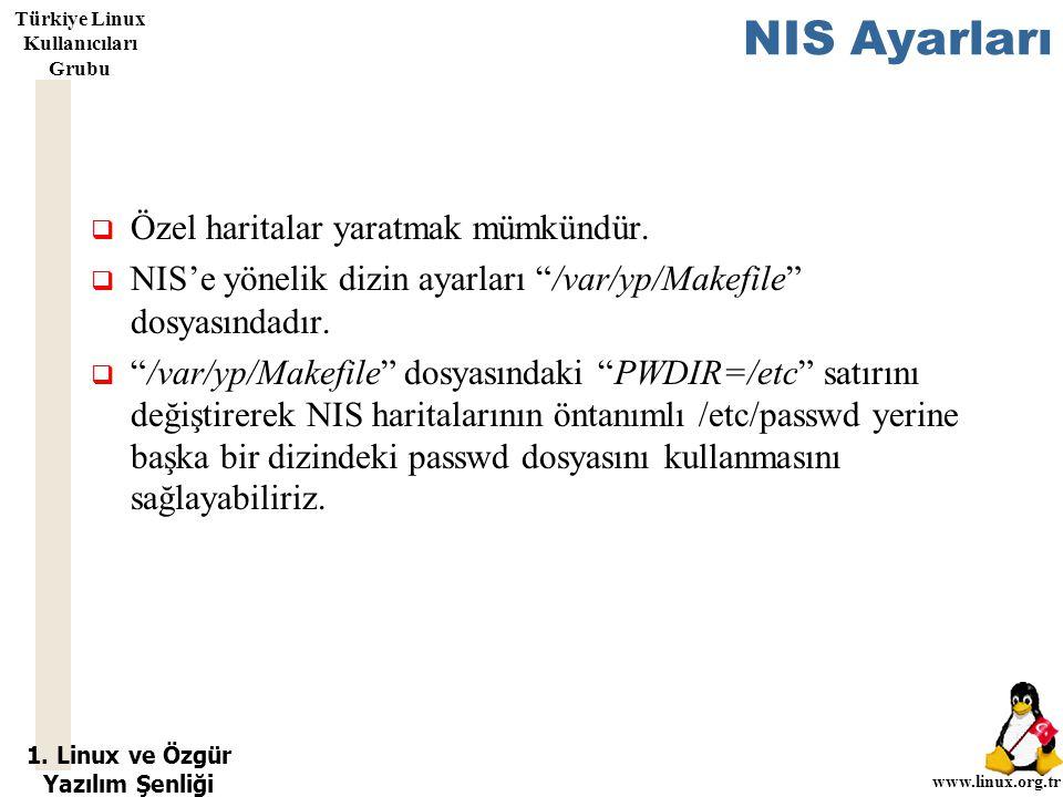 1. Linux ve Özgür Yazılım Şenliği www.linux.org.tr Türkiye Linux Kullanıcıları Grubu NIS Ayarları  Özel haritalar yaratmak mümkündür.  NIS'e yönelik