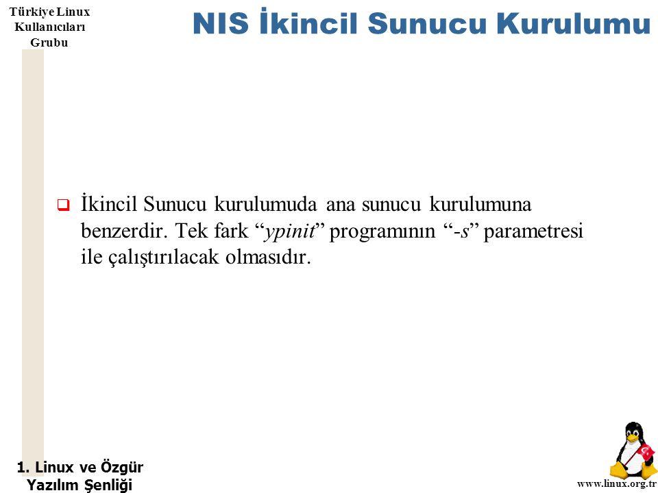 1. Linux ve Özgür Yazılım Şenliği www.linux.org.tr Türkiye Linux Kullanıcıları Grubu NIS İkincil Sunucu Kurulumu  İkincil Sunucu kurulumuda ana sunuc