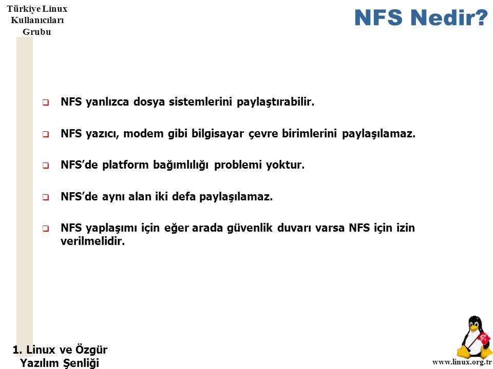 1. Linux ve Özgür Yazılım Şenliği www.linux.org.tr Türkiye Linux Kullanıcıları Grubu NFS Nedir?  NFS yanlızca dosya sistemlerini paylaştırabilir.  N