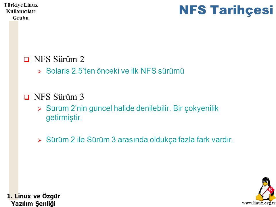 1. Linux ve Özgür Yazılım Şenliği www.linux.org.tr Türkiye Linux Kullanıcıları Grubu NFS Tarihçesi  NFS Sürüm 2  Solaris 2.5'ten önceki ve ilk NFS s