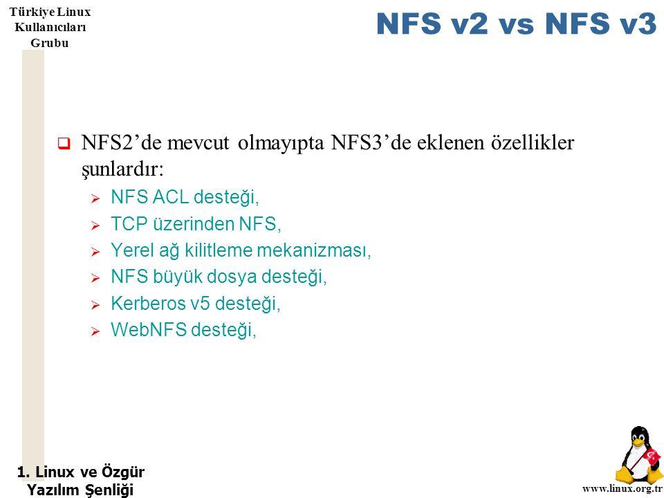 1. Linux ve Özgür Yazılım Şenliği www.linux.org.tr Türkiye Linux Kullanıcıları Grubu NFS v2 vs NFS v3  NFS2'de mevcut olmayıpta NFS3'de eklenen özell
