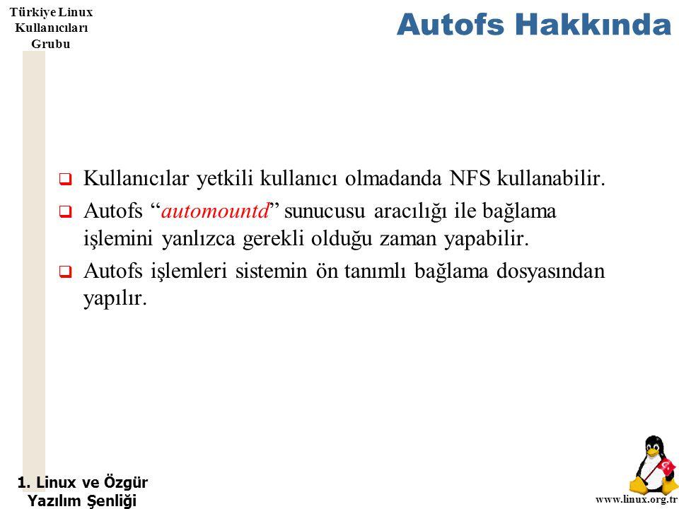 1. Linux ve Özgür Yazılım Şenliği www.linux.org.tr Türkiye Linux Kullanıcıları Grubu Autofs Hakkında  Kullanıcılar yetkili kullanıcı olmadanda NFS ku
