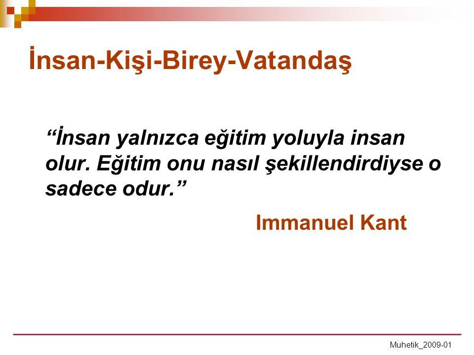 """İnsan-Kişi-Birey-Vatandaş """"İnsan yalnızca eğitim yoluyla insan olur. Eğitim onu nasıl şekillendirdiyse o sadece odur."""" Immanuel Kant Muhetik_2009-01"""