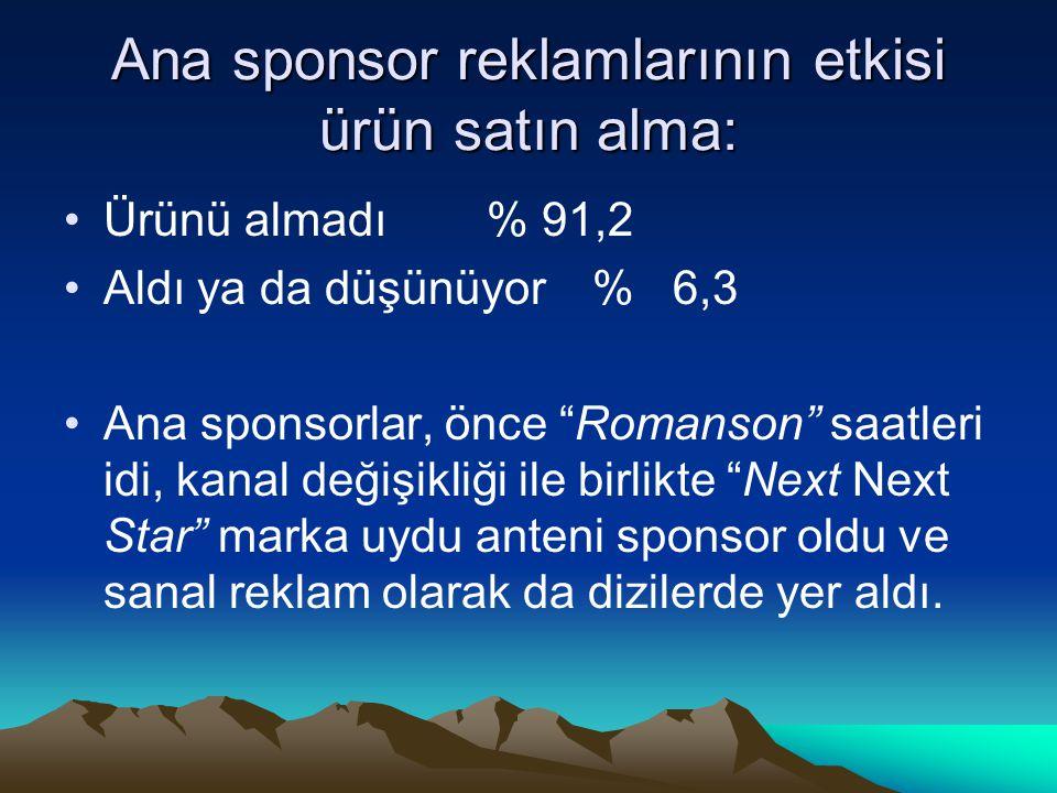 """Ana sponsor reklamlarının etkisi ürün satın alma: •Ürünü almadı% 91,2 •Aldı ya da düşünüyor% 6,3 •Ana sponsorlar, önce """"Romanson"""" saatleri idi, kanal"""