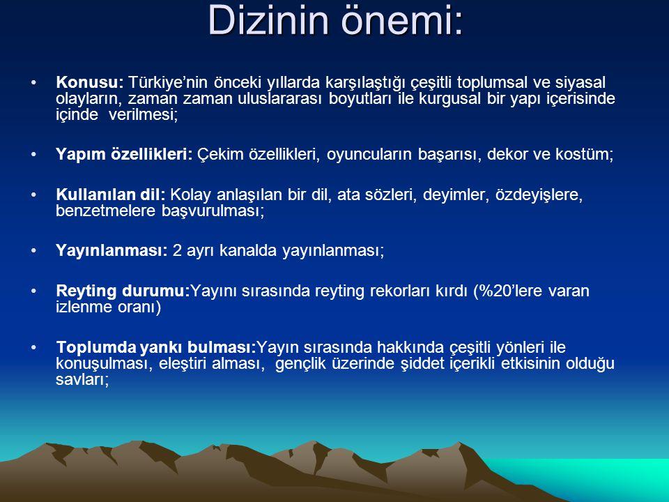 Dizinin En Beğenilen Karakterleri: Türkiye % Polat Alemdar 50,7 Çakır 18,3 Memati 9,8 Elif 4,2 Aslan Amca 2,5 Birden fazla tercihte ÇAKIR'ın beğenilme oranı % 50'yi geçmektedir..