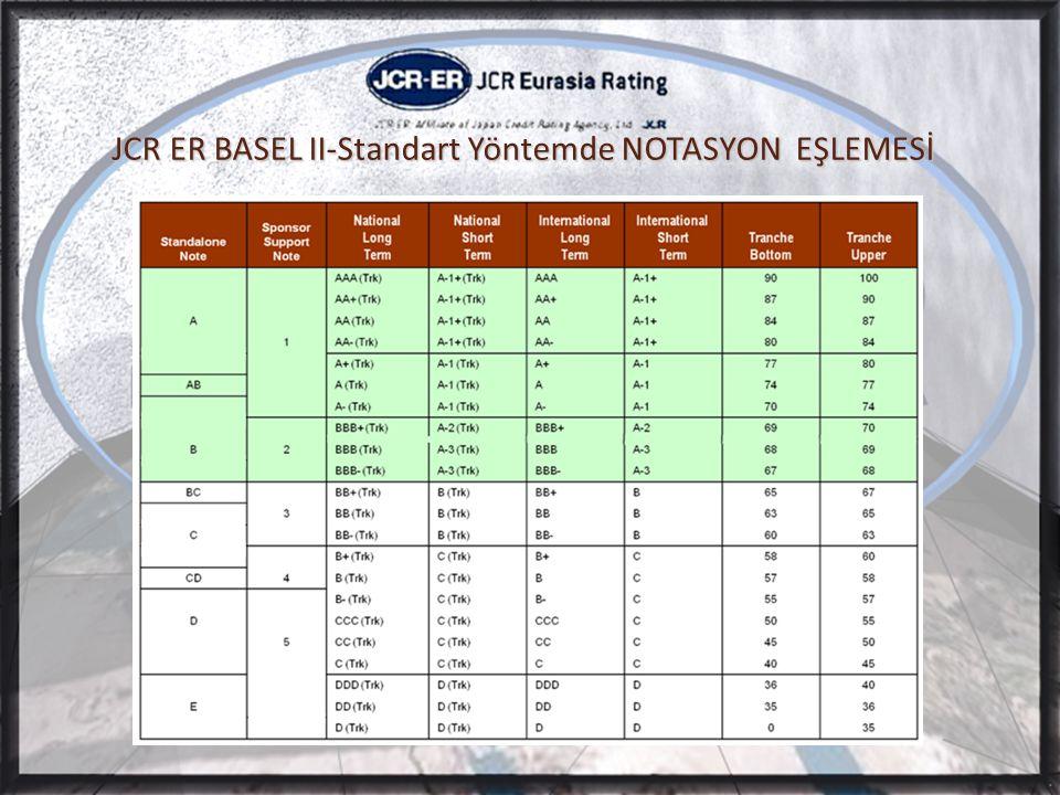 JCR ER BASEL II-Standart Yöntemde NOTASYON EŞLEMESİ