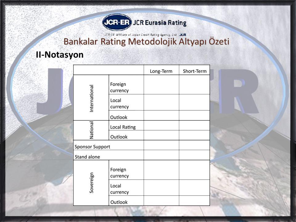 Bankalar Rating Metodolojik Altyapı Özeti II-Notasyon- Devam