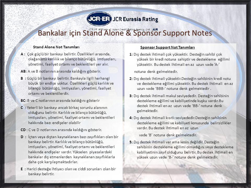 Bankalar için Stand Alone & Sponsor Support Notes Sponsor Support Not Tanımları 1: Dış destek ihtimali çok yüksektir.