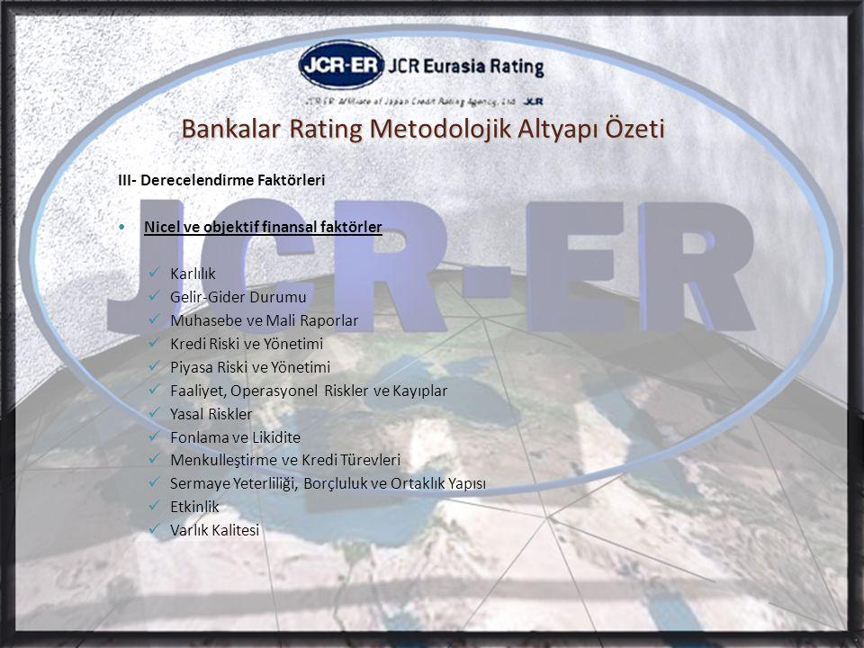 Bankalar Rating Metodolojik Altyapı Özeti III- Derecelendirme Faktörleri (Devam)  Nitel ve subjektif finansal olmayan faktörler;  Firma Değeri (Pazar Payı, Coğrafi Çeşitlilik, Kazanç İstikrarı, Kazanç Çeşitliliği, Piyasa Risk Dayanıklılığı)  Risk Pozisyonu ( Kurumsal Yönetişim, Organizasyon Yapısı, Ortaklık Yapısı, Kontrol, Raporlama, Kredi-Risk-Alacak Yoğunlaşması, Likidite Yönetimi, Piyasa Riski Eğilimi, Kaynak Temini, Muhasebe Uygulamaları, Güvenlik Sistemleri)  Yasal Düzenlemeler ( Lisans, Sermaye Düzenlemeleri, Diğer Önleyici Düzenlemeler, Denetim, Karar Süreçleri)  Operasyonel Ortam ( Ekonomik İstikrar, Sektörel Durum, Etik değerler, yolsuzluk, Faaliyet Ortamı, Yasal Altyapı)  Geçmiş Borç Bilgileri ( Memzuç bilgileri, Şahıs Varlığı)  Gelecek Dönem İş Planları ( Nakit Akımlarının Hedeflere Uyumu, Varsayımların uygunluğu, Yatırım Planlarının Uygunluğu, Birleşme-Ortaklık-Satın Alma Yerindeliği, Bütçe Hedeflerinin Uygunluğu, Personel ve Yönetim Planlamaları)