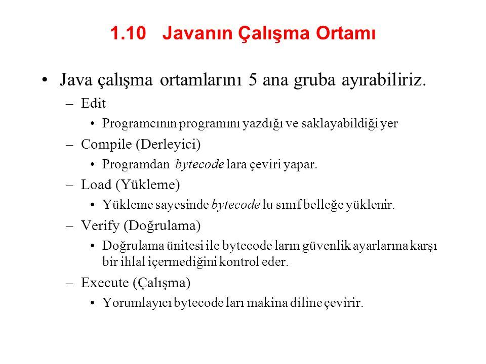 1.10 Javanın Çalışma Ortamı •Java çalışma ortamlarını 5 ana gruba ayırabiliriz.