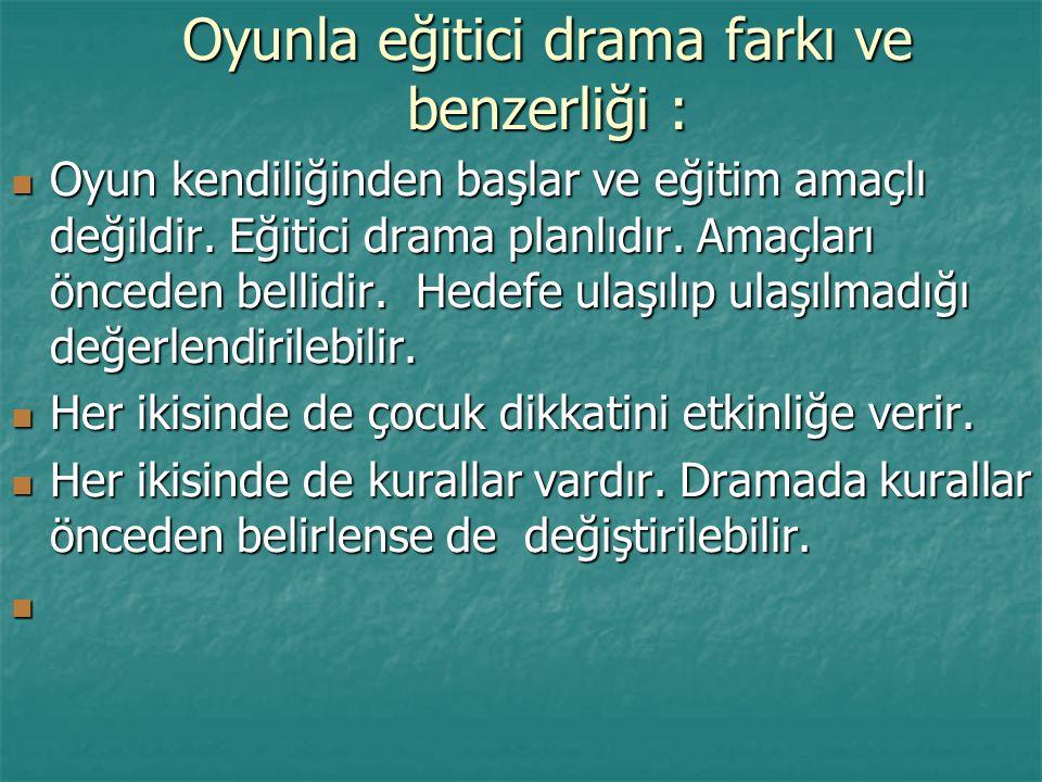 Oyunla eğitici drama farkı ve benzerliği :  Oyun kendiliğinden başlar ve eğitim amaçlı değildir. Eğitici drama planlıdır. Amaçları önceden bellidir.