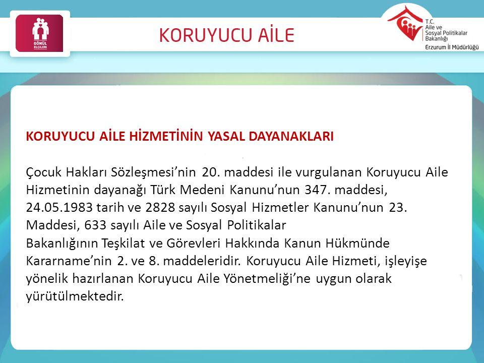 KORUYUCU AİLE HİZMETİNİN YASAL DAYANAKLARI Çocuk Hakları Sözleşmesi'nin 20. maddesi ile vurgulanan Koruyucu Aile Hizmetinin dayanağı Türk Medeni Kanun