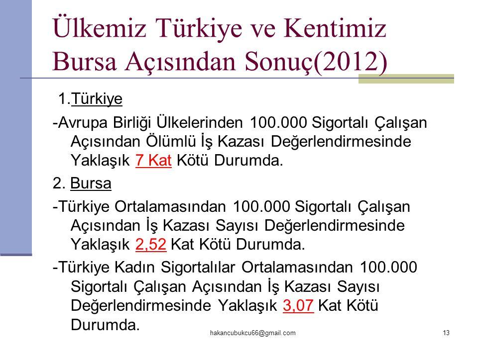 Ülkemiz Türkiye ve Kentimiz Bursa Açısından Sonuç(2012) 1.Türkiye -Avrupa Birliği Ülkelerinden 100.000 Sigortalı Çalışan Açısından Ölümlü İş Kazası De