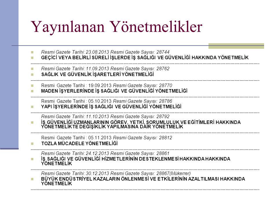 Yayınlanan Yönetmelikler  Resmi Gazete Tarihi: 23.08.2013 Resmi Gazete Sayısı: 28744  GEÇİCİ VEYA BELİRLİ SÜRELİ İŞLERDE İŞ SAĞLIĞI VE GÜVENLİĞİ HAK