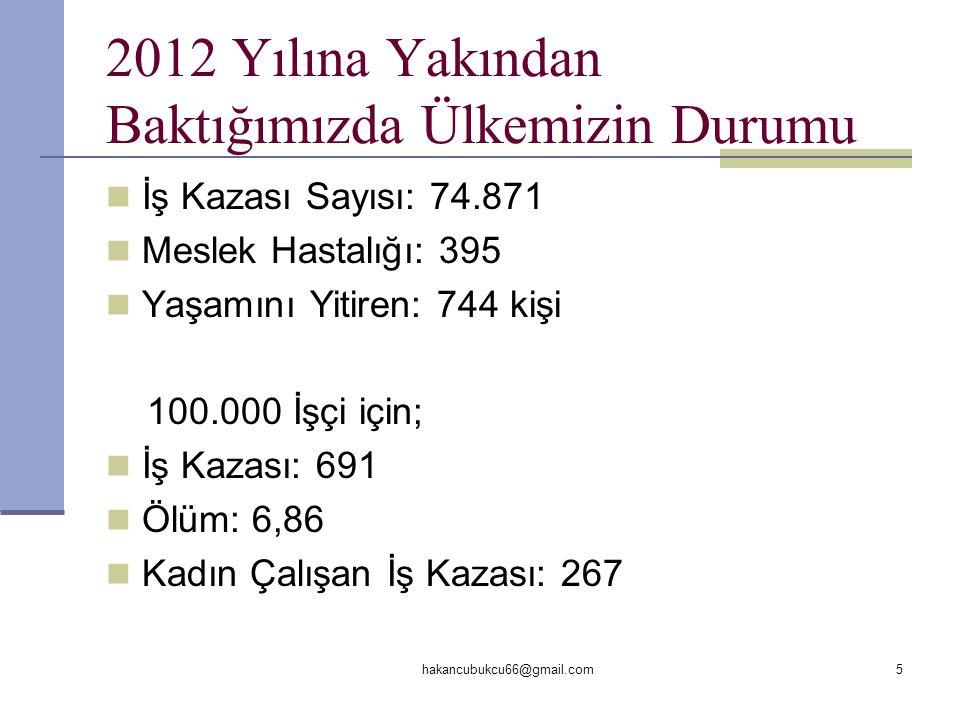 2012 Yılına Yakından Baktığımızda Ülkemizin Durumu  İş Kazası Sayısı: 74.871  Meslek Hastalığı: 395  Yaşamını Yitiren: 744 kişi 100.000 İşçi için;