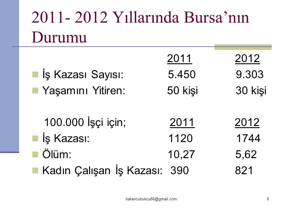 2011- 2012 Yıllarında Bursa'nın Durumu 2011 2012  İş Kazası Sayısı: 5.450 9.303  Yaşamını Yitiren: 50 kişi 30 kişi 100.000 İşçi için; 2011 2012  İş