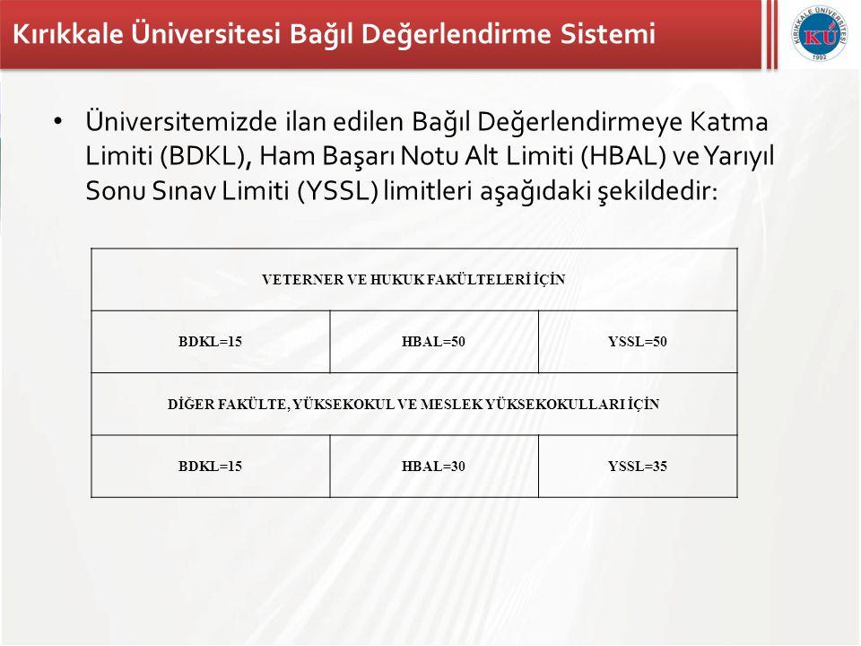 Kırıkkale Üniversitesi Bağıl Değerlendirme Sistemi • Üniversitemizde ilan edilen Bağıl Değerlendirmeye Katma Limiti (BDKL), Ham Başarı Notu Alt Limiti