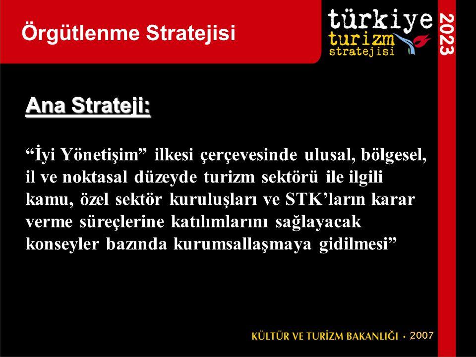 """Ana Strateji: """"İyi Yönetişim"""" ilkesi çerçevesinde ulusal, bölgesel, il ve noktasal düzeyde turizm sektörü ile ilgili kamu, özel sektör kuruluşları ve"""