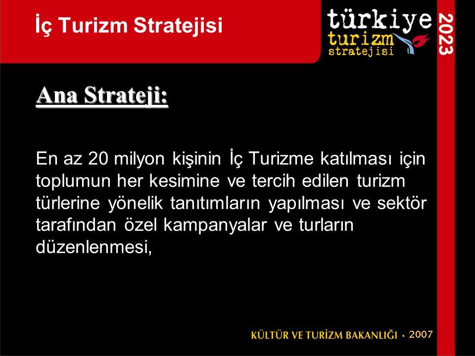 İç Turizm Stratejisi Ana Strateji: En az 20 milyon kişinin İç Turizme katılması için toplumun her kesimine ve tercih edilen turizm türlerine yönelik t
