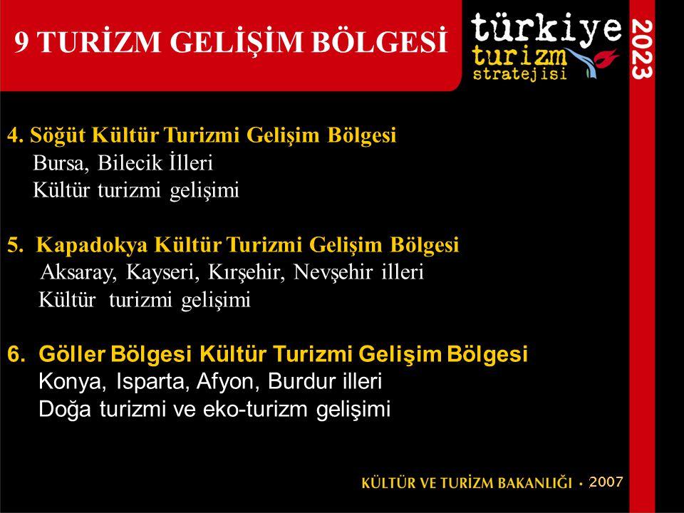9 TURİZM GELİŞİM BÖLGESİ 4. Söğüt Kültür Turizmi Gelişim Bölgesi Bursa, Bilecik İlleri Kültür turizmi gelişimi 5. Kapadokya Kültür Turizmi Gelişim Böl