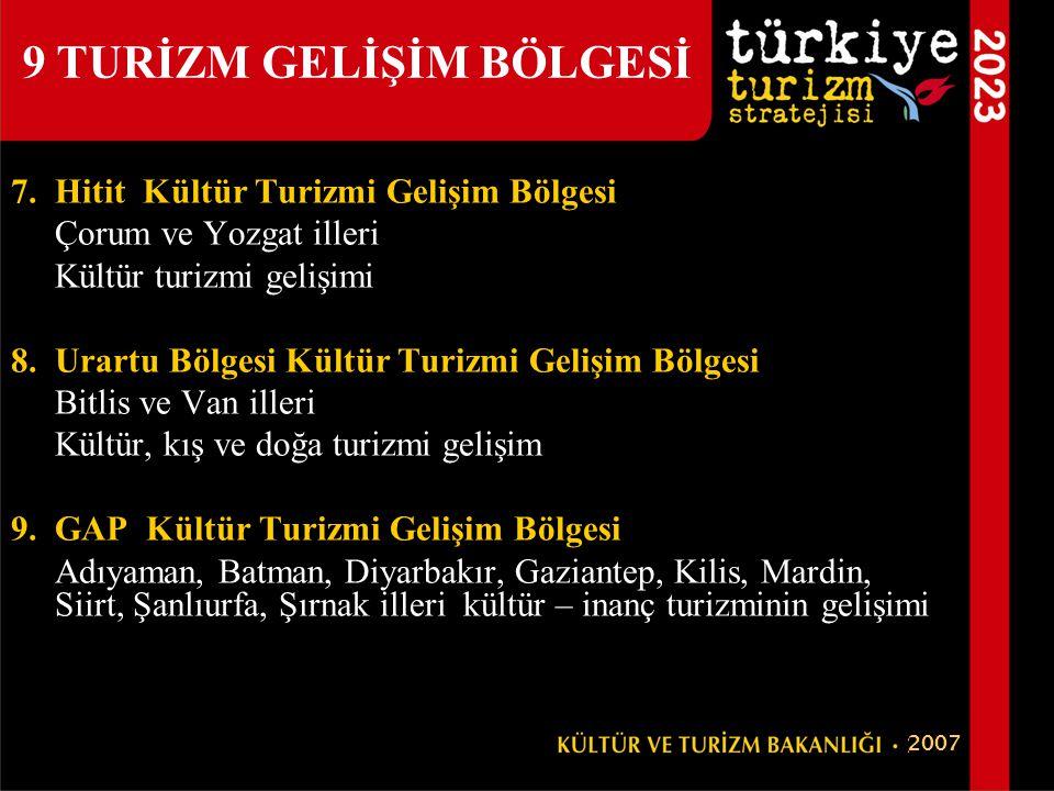 7.Hitit Kültür Turizmi Gelişim Bölgesi Çorum ve Yozgat illeri Kültür turizmi gelişimi 8.Urartu Bölgesi Kültür Turizmi Gelişim Bölgesi Bitlis ve Van il