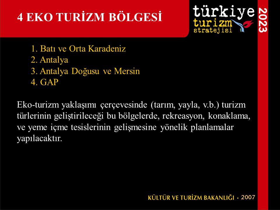 4 EKO TURİZM BÖLGESİ 1. Batı ve Orta Karadeniz 2. Antalya 3. Antalya Doğusu ve Mersin 4. GAP Eko-turizm yaklaşımı çerçevesinde (tarım, yayla, v.b.) tu