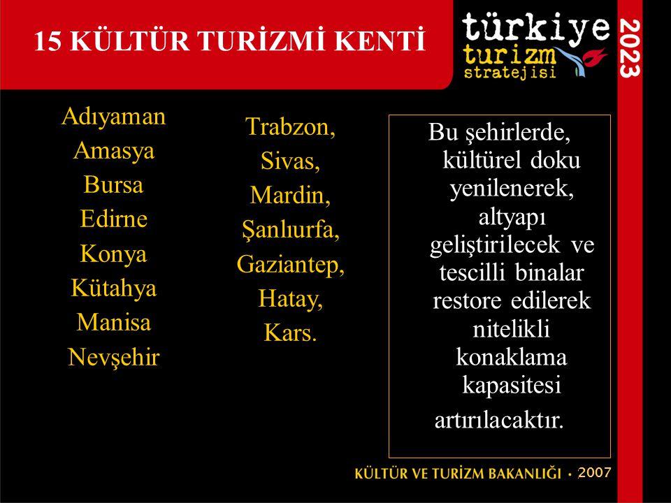 Adıyaman Amasya Bursa Edirne Konya Kütahya Manisa Nevşehir 15 KÜLTÜR TURİZMİ KENTİ Trabzon, Sivas, Mardin, Şanlıurfa, Gaziantep, Hatay, Kars. Bu şehir