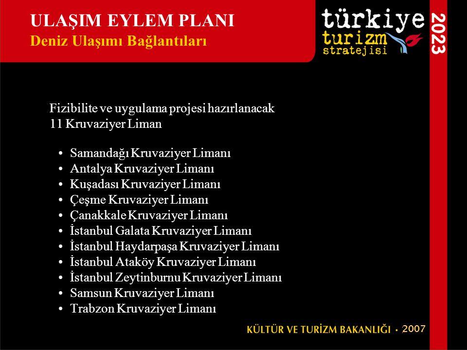 Fizibilite ve uygulama projesi hazırlanacak 11 Kruvaziyer Liman •Samandağı Kruvaziyer Limanı •Antalya Kruvaziyer Limanı •Kuşadası Kruvaziyer Limanı •Ç