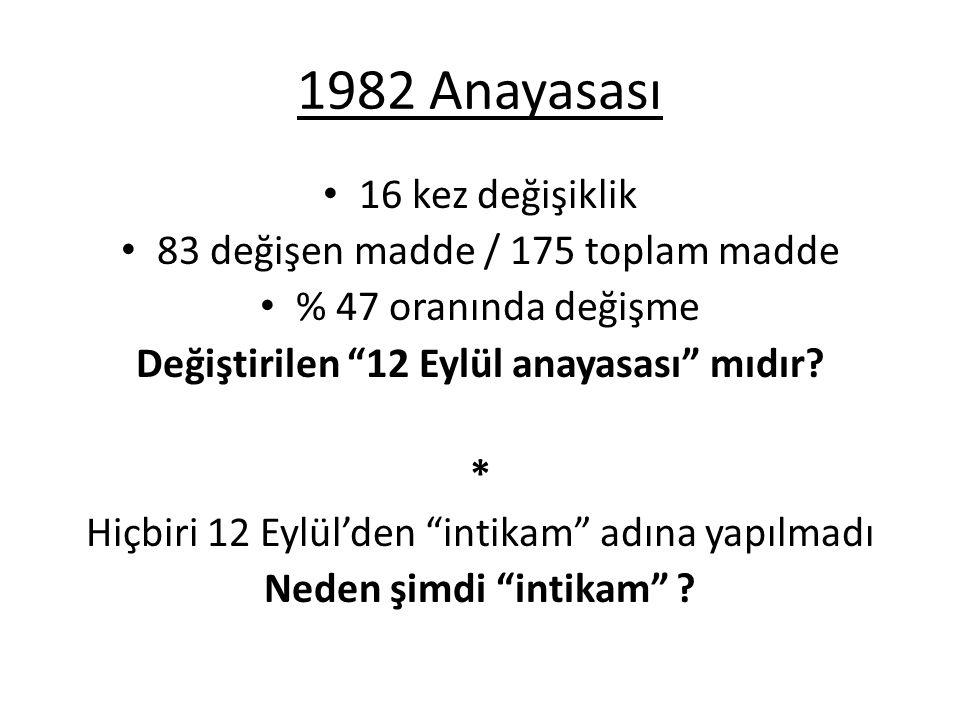 """1982 Anayasası • 16 kez değişiklik • 83 değişen madde / 175 toplam madde • % 47 oranında değişme Değiştirilen """"12 Eylül anayasası"""" mıdır? * Hiçbiri 12"""